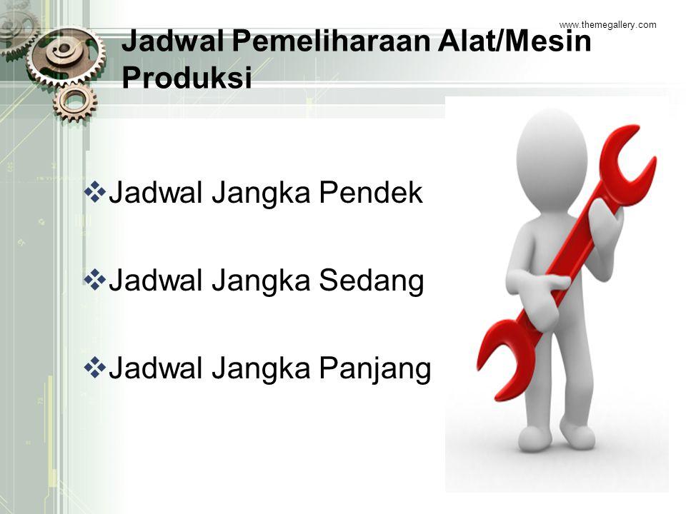 Jadwal Pemeliharaan Alat/Mesin Produksi  Jadwal Jangka Pendek  Jadwal Jangka Sedang  Jadwal Jangka Panjang www.themegallery.com