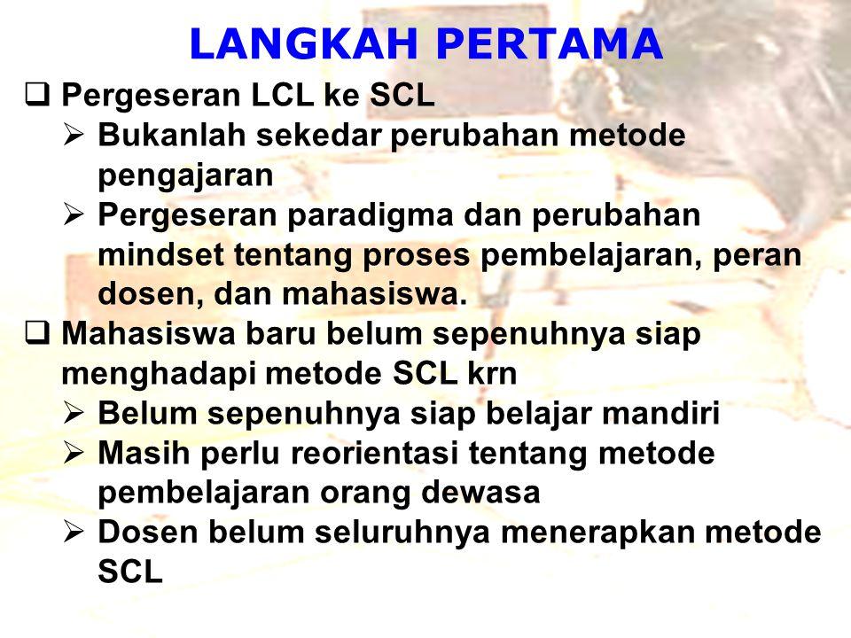  Pergeseran LCL ke SCL  Bukanlah sekedar perubahan metode pengajaran  Pergeseran paradigma dan perubahan mindset tentang proses pembelajaran, peran