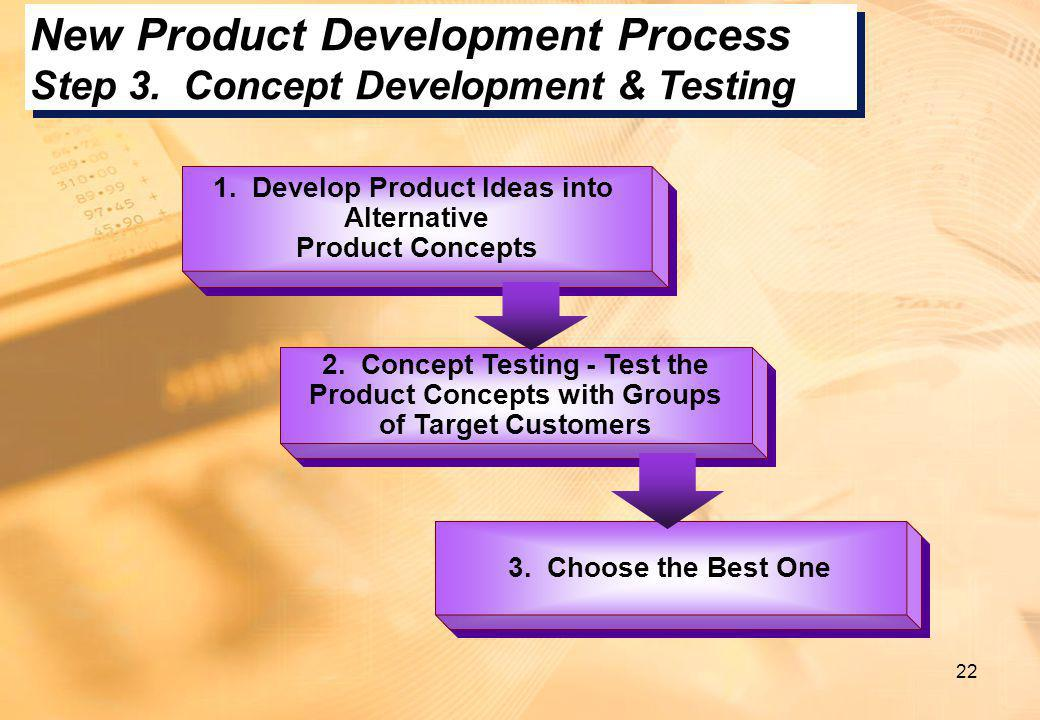 22 New Product Development Process Step 3. Concept Development & Testing 1. Develop Product Ideas into Alternative Product Concepts 1. Develop Product