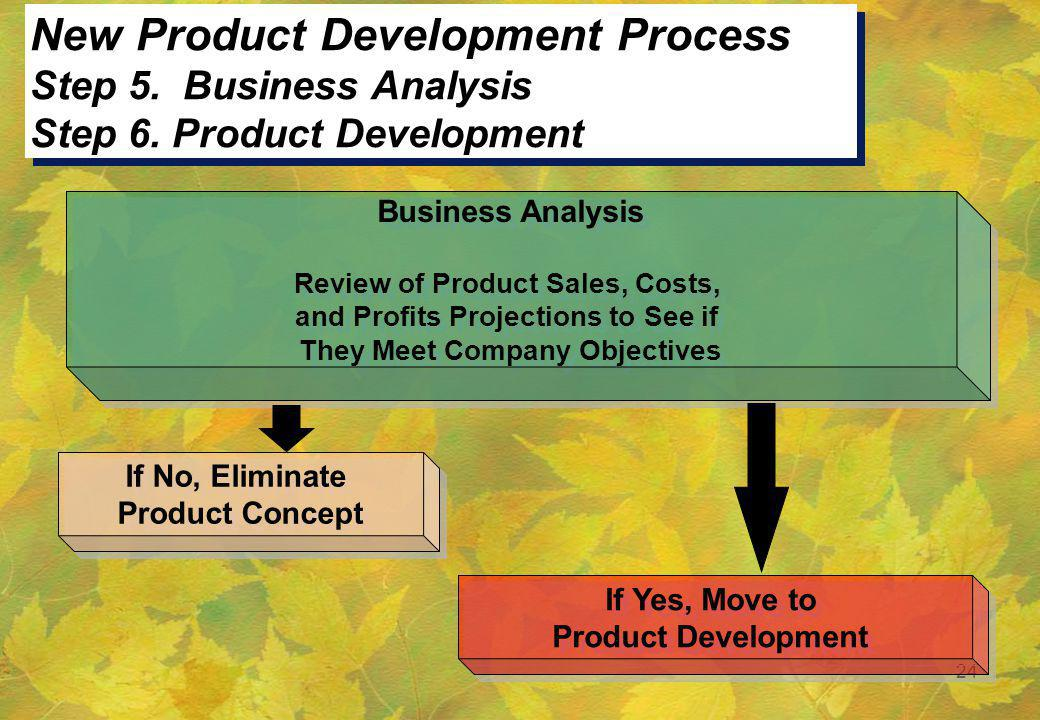 24 New Product Development Process Step 5. Business Analysis Step 6. Product Development New Product Development Process Step 5. Business Analysis Ste