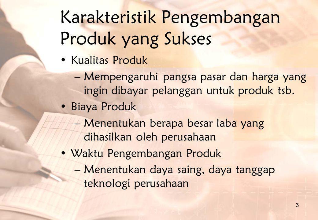 3 Karakteristik Pengembangan Produk yang Sukses •K•Kualitas Produk –M–Mempengaruhi pangsa pasar dan harga yang ingin dibayar pelanggan untuk produk ts