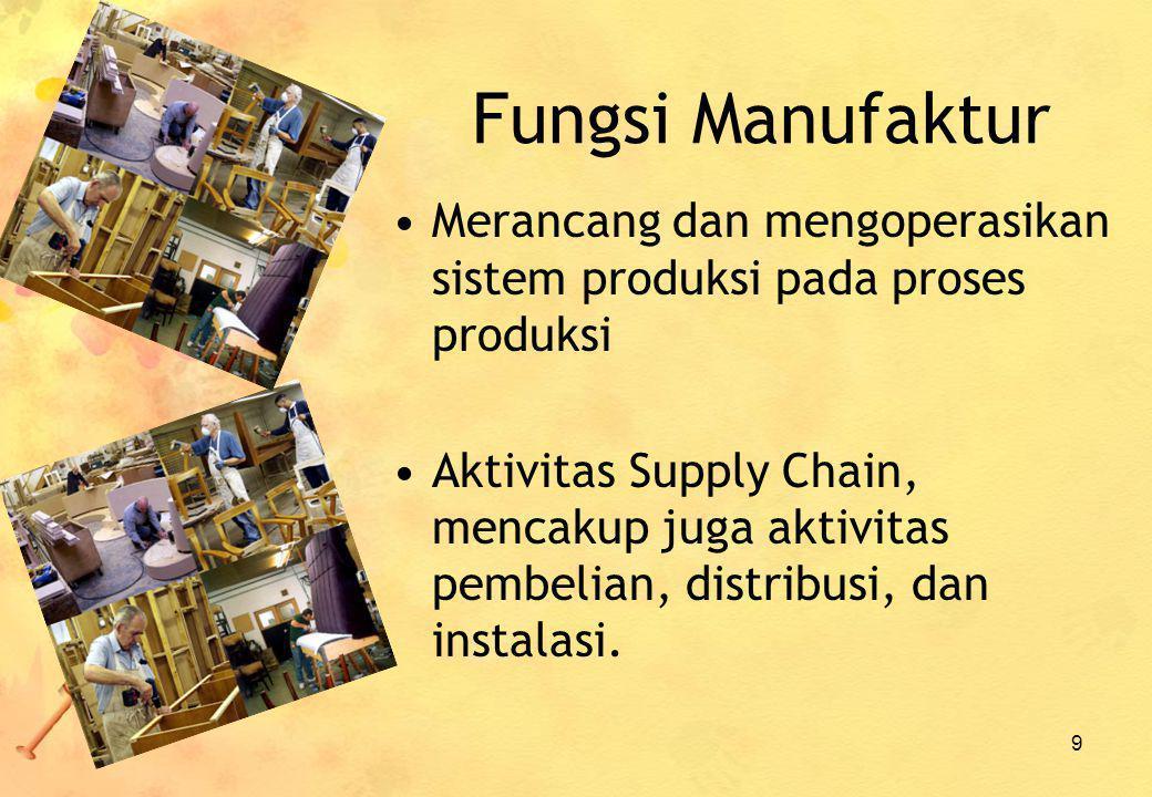 9 Fungsi Manufaktur •M•Merancang dan mengoperasikan sistem produksi pada proses produksi •A•Aktivitas Supply Chain, mencakup juga aktivitas pembelian,