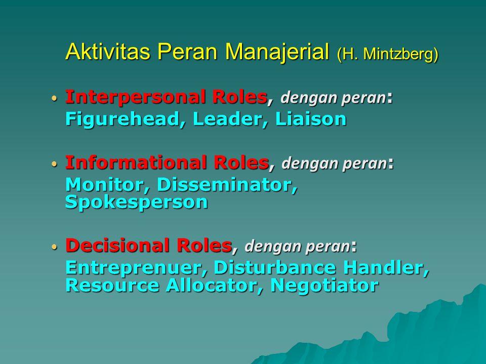 Aktivitas Peran Manajerial (H. Mintzberg)  Interpersonal Roles, dengan peran : Figurehead, Leader, Liaison  Informational Roles, dengan peran : Moni