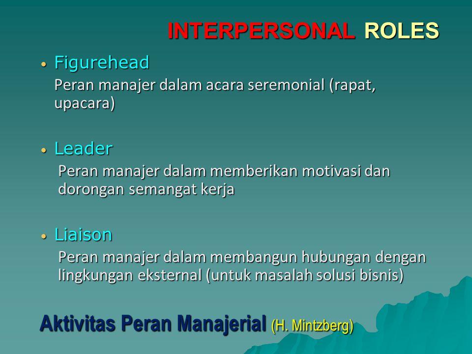 INTERPERSONAL ROLES  Figurehead Peran manajer dalam acara seremonial (rapat, upacara)  Leader Peran manajer dalam memberikan motivasi dan dorongan s