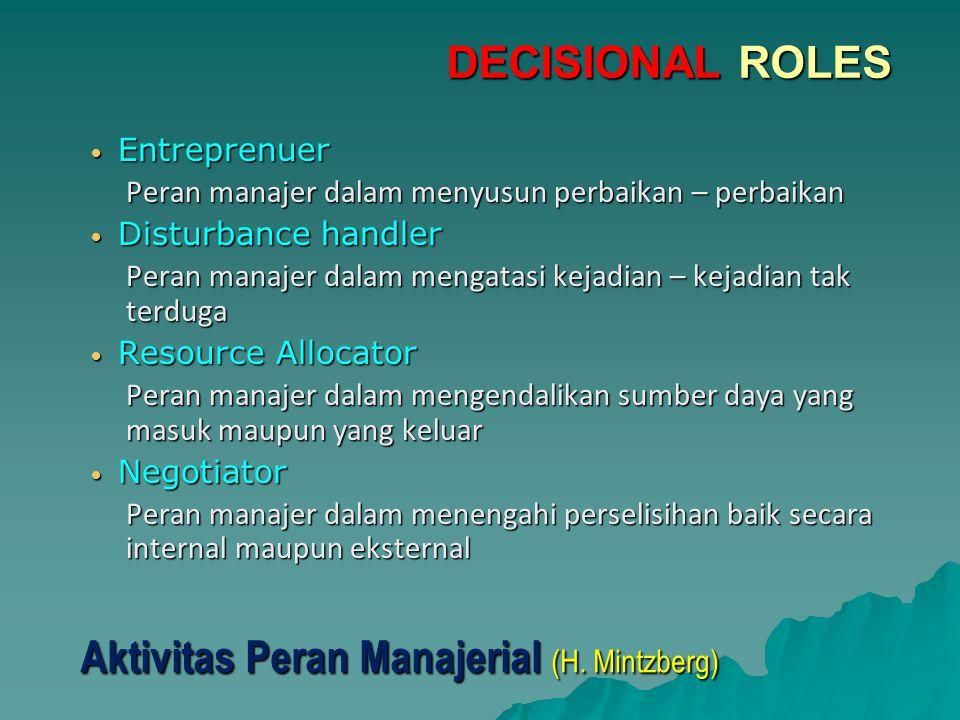  Entreprenuer Peran manajer dalam menyusun perbaikan – perbaikan  Disturbance handler Peran manajer dalam mengatasi kejadian – kejadian tak terduga
