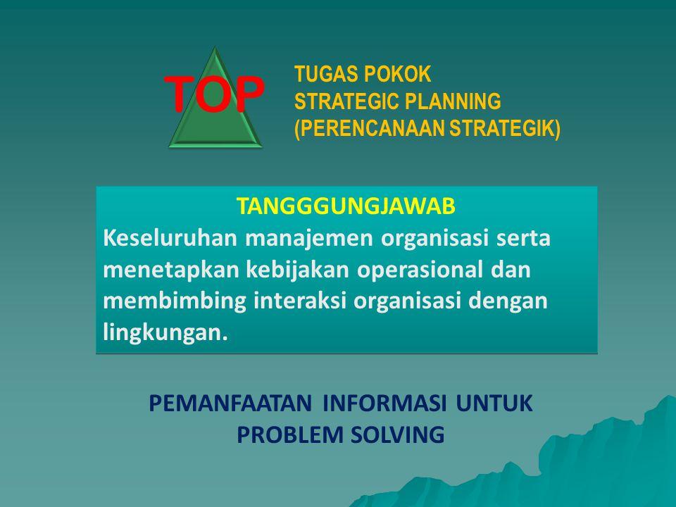 TOP TANGGGUNGJAWAB Keseluruhan manajemen organisasi serta menetapkan kebijakan operasional dan membimbing interaksi organisasi dengan lingkungan. TANG
