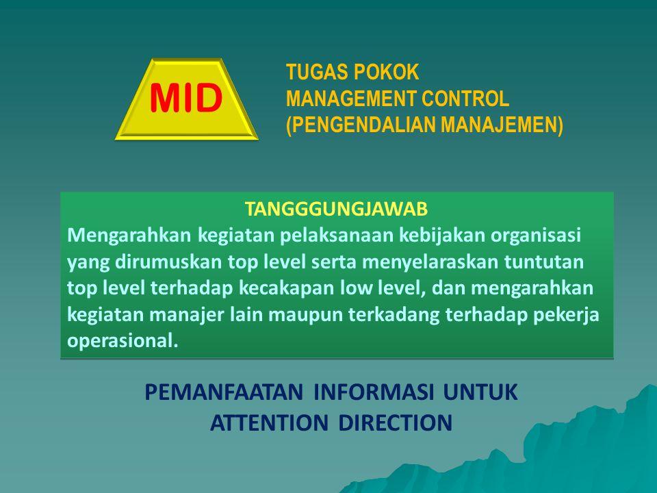 MID TANGGGUNGJAWAB Mengarahkan kegiatan pelaksanaan kebijakan organisasi yang dirumuskan top level serta menyelaraskan tuntutan top level terhadap kec
