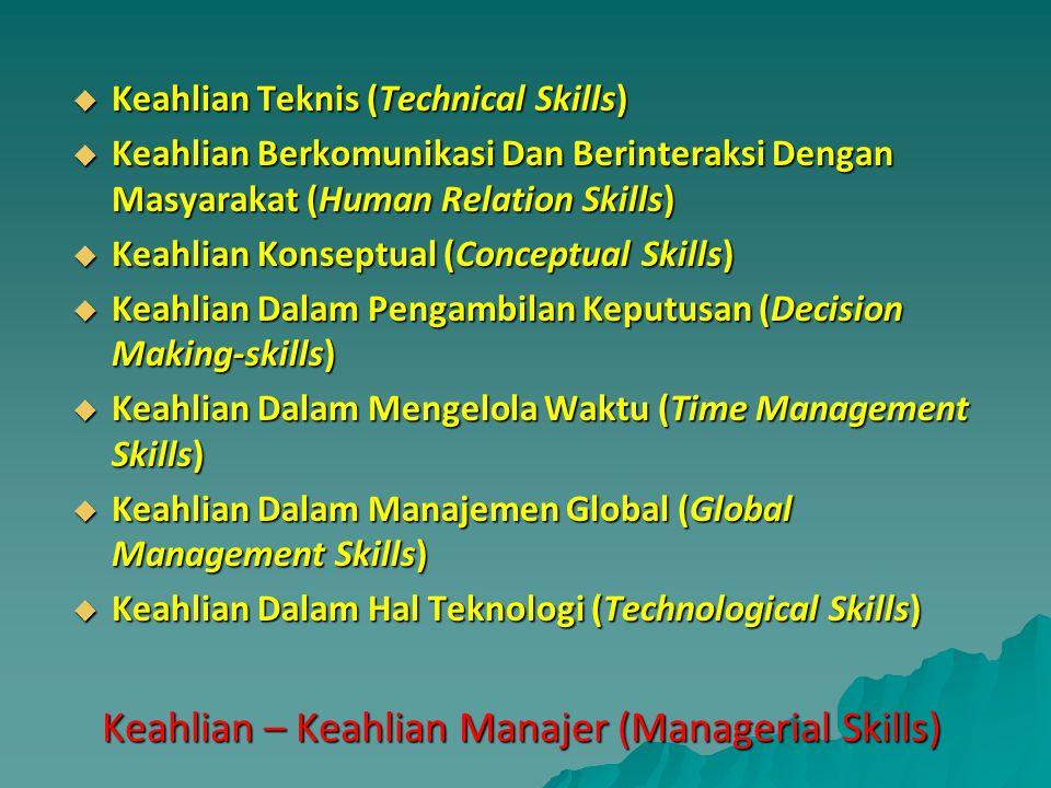 Keahlian – Keahlian Manajer (Managerial Skills)  Keahlian Teknis (Technical Skills)  Keahlian Berkomunikasi Dan Berinteraksi Dengan Masyarakat (Huma