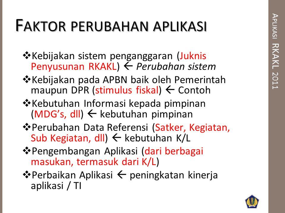 A PLIKASI RKAKL 2011  Kebijakan sistem penganggaran (Juknis Penyusunan RKAKL)  Perubahan sistem  Kebijakan pada APBN baik oleh Pemerintah maupun DPR (stimulus fiskal)  Contoh  Kebutuhan Informasi kepada pimpinan (MDG's, dll)  kebutuhan pimpinan  Perubahan Data Referensi (Satker, Kegiatan, Sub Kegiatan, dll)  kebutuhan K/L  Pengembangan Aplikasi (dari berbagai masukan, termasuk dari K/L)  Perbaikan Aplikasi  peningkatan kinerja aplikasi / TI F AKTOR PERUBAHAN APLIKASI