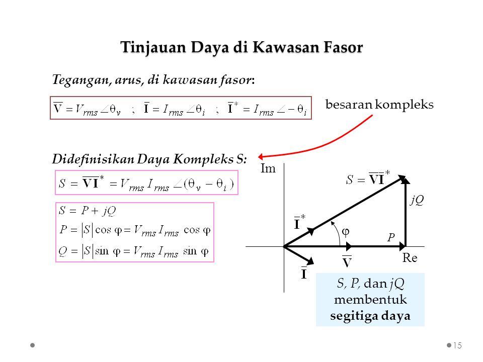 Tegangan, arus, di kawasan fasor: besaran kompleks Didefinisikan Daya Kompleks S: Re Im  P jQ S, P, dan jQ membentuk segitiga daya Tinjauan Daya di Kawasan Fasor 15