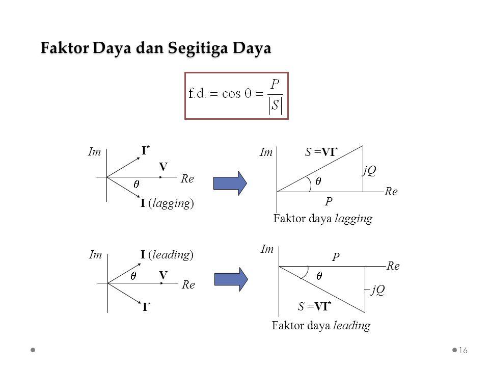 Faktor Daya dan Segitiga Daya S =VI * jQ P Re Im  V I (lagging) I*I* Re Im   jQ P Re Im  S =VI * V I (leading) I*I* Re Im  Faktor daya lagging Faktor daya leading 16