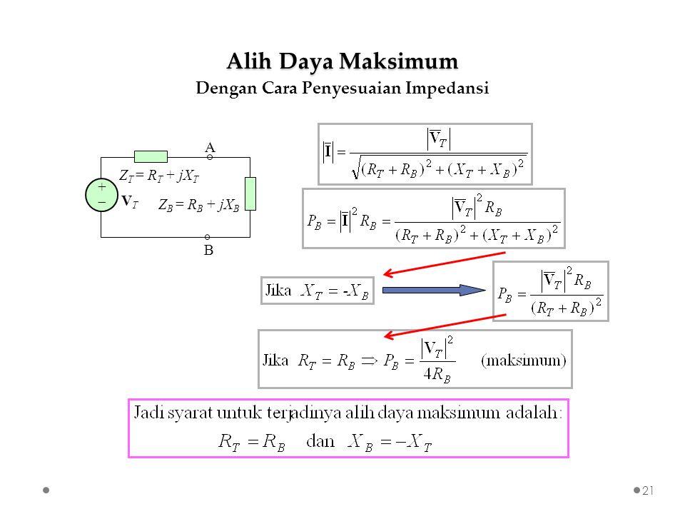 Dengan Cara Penyesuaian Impedansi ++ VTVT Z T = R T + jX T Z B = R B + jX B A B Alih Daya Maksimum 21