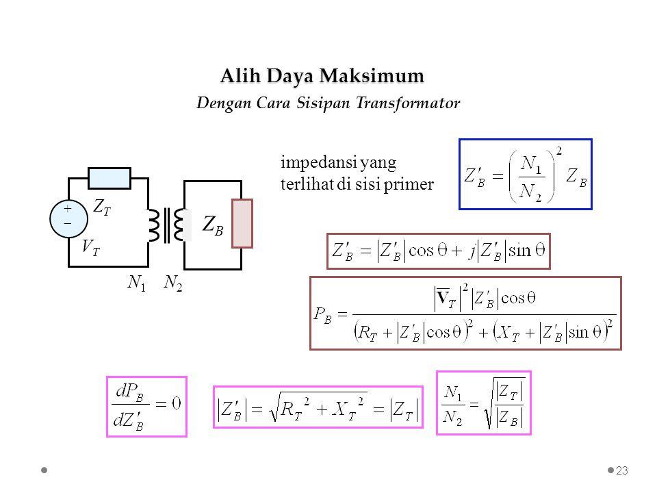Dengan Cara Sisipan Transformator impedansi yang terlihat di sisi primer Z B ++ ZTZT VTVT N 1 N 2 Alih Daya Maksimum 23