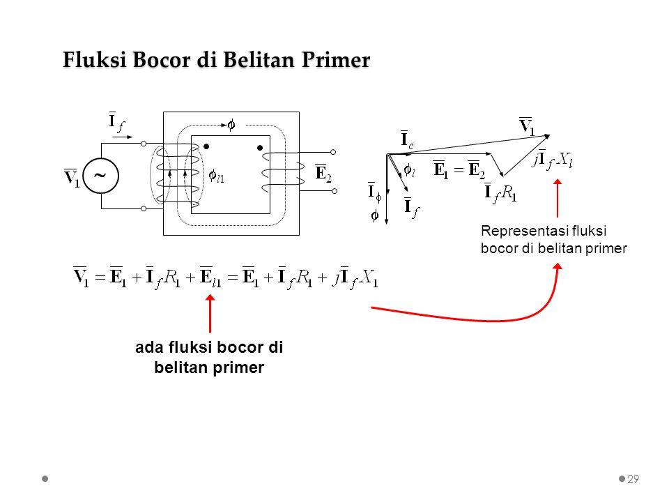 Representasi fluksi bocor di belitan primer ada fluksi bocor di belitan primer Fluksi Bocor di Belitan Primer 29  ll  l1l1 