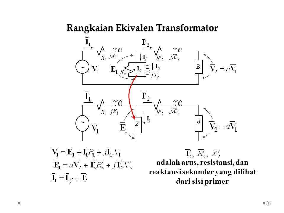 Rangkaian Ekivalen Transformator 31 adalah arus, resistansi, dan reaktansi sekunder yang dilihat dari sisi primer R2R2  IfIf B jX 2 R1R1 jX 1 jX c RcRc IcIc II Z R2R2  IfIf B jX 2 R1R1 jX 1
