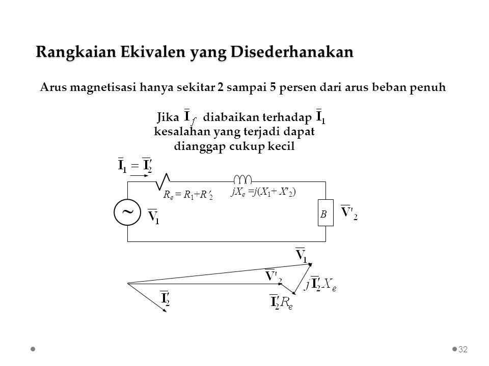Arus magnetisasi hanya sekitar 2 sampai 5 persen dari arus beban penuh Rangkaian Ekivalen yang Disederhanakan 32  B jX e =j(X 1 + X 2 ) R e = R 1 +R 2 Jika diabaikan terhadap kesalahan yang terjadi dapat dianggap cukup kecil