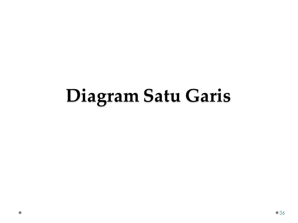 Diagram Satu Garis 36