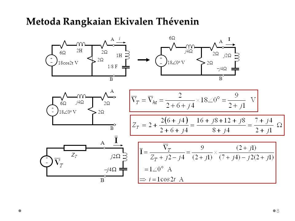 ++ 18cos2t V i 66 22 2  1H A B 2H 1/8 F ++ 18  0 o V 66 22 A B j4 j4 j2 j2 j4  I 22 ++ 18  0 o V 66 22 A B j4  22 Metoda Rangkaian Ekivalen Thévenin 8 ++ A B j4 j4 Z T j2 j2