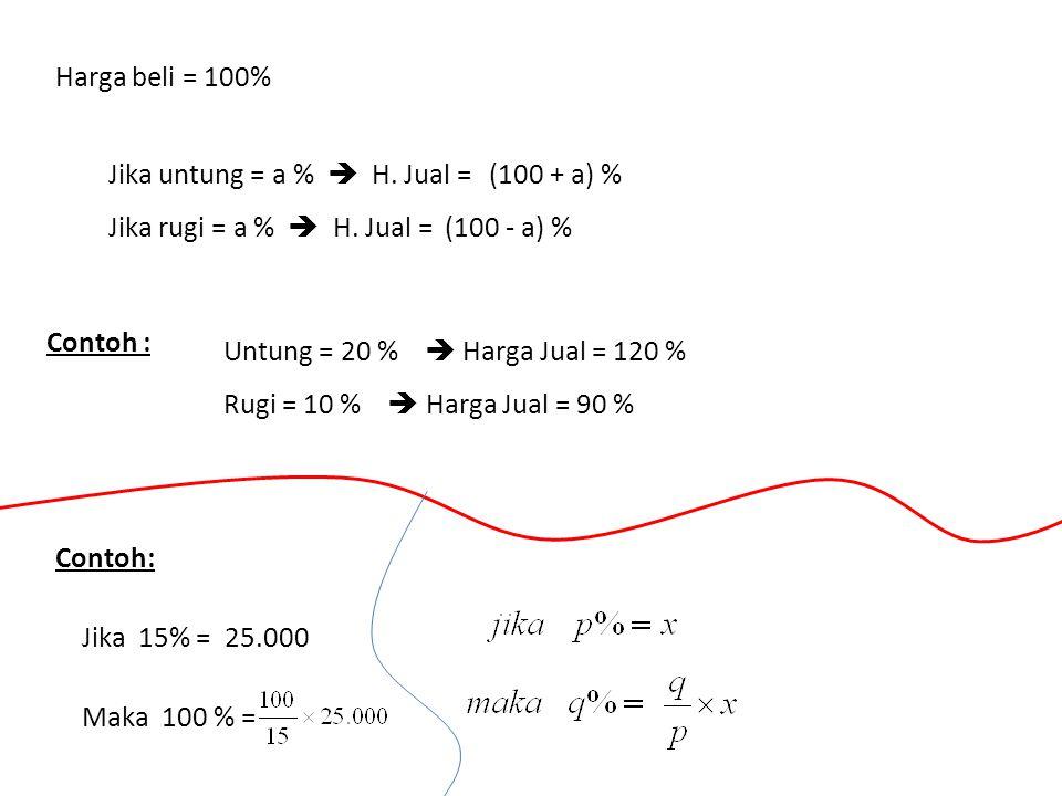 Harga beli = 100% Jika untung = a %  H.Jual = …….% Jika rugi = a %  H.