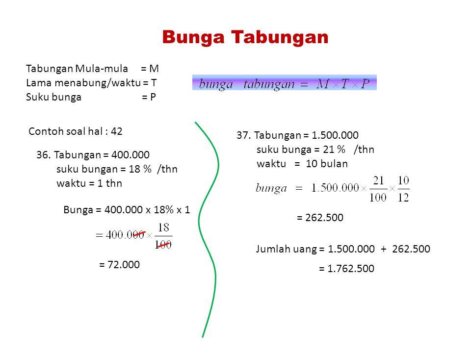 Bunga Tabungan Tabungan Mula-mula = M Lama menabung/waktu = T Suku bunga = P Contoh soal hal : 42 36.Tabungan = 400.000 suku bungan = 18 % /thn waktu = 1 thn Bunga = 400.000 x 18% x 1 = 72.000 37.Tabungan = 1.500.000 suku bunga = 21 % /thn waktu = 10 bulan = 262.500 Jumlah uang = 1.500.000 + 262.500 = 1.762.500