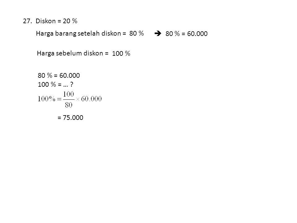27.Diskon = 20 % Harga barang setelah diskon = ….