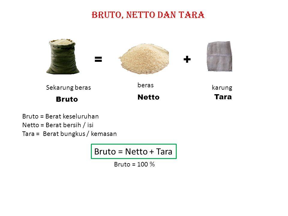 Bruto, Netto dan tara Sekarung beras beras karung Bruto Netto Tara Bruto = Berat keseluruhan Netto = Berat bersih / isi Tara = Berat bungkus / kemasan += Bruto = Netto + Tara Bruto = 100 %