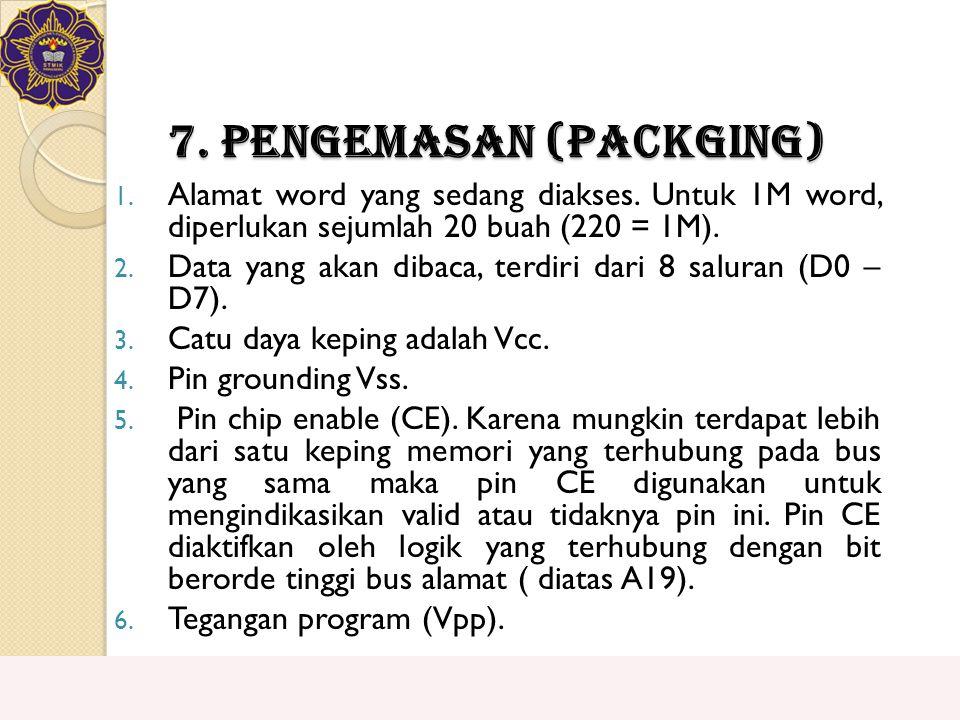 7. Pengemasan (Packging) 1. Alamat word yang sedang diakses. Untuk 1M word, diperlukan sejumlah 20 buah (220 = 1M). 2. Data yang akan dibaca, terdiri