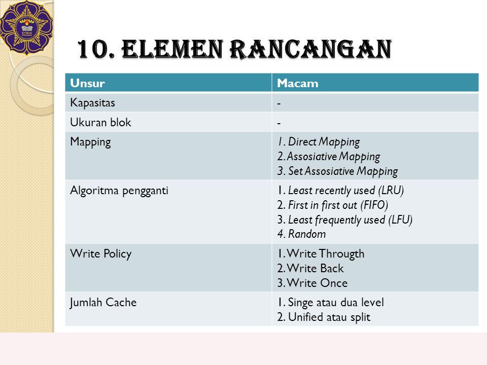 10. Elemen Rancangan UnsurMacam Kapasitas- Ukuran blok- Mapping1. Direct Mapping 2. Assosiative Mapping 3. Set Assosiative Mapping Algoritma pengganti