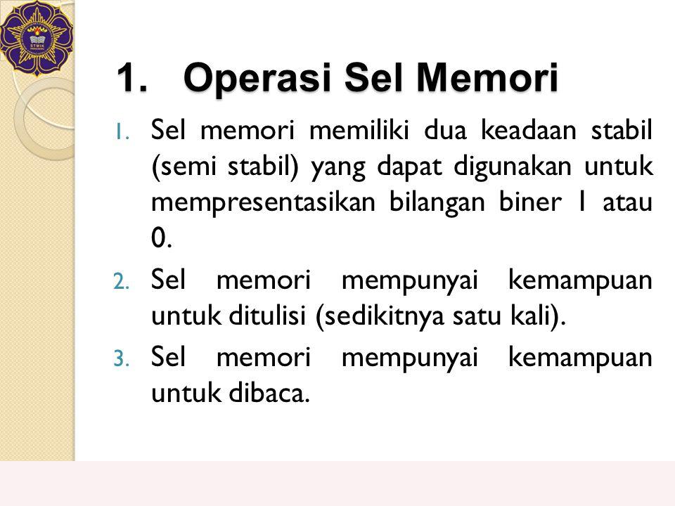 1.Operasi Sel Memori 1. Sel memori memiliki dua keadaan stabil (semi stabil) yang dapat digunakan untuk mempresentasikan bilangan biner 1 atau 0. 2. S