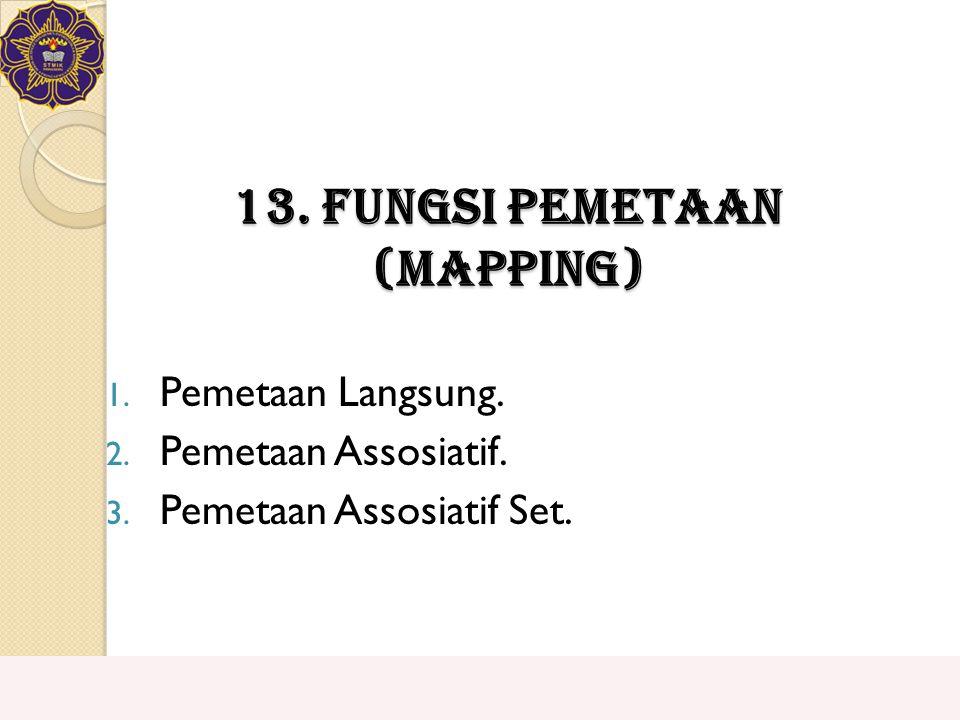 13. Fungsi Pemetaan (Mapping) 1. Pemetaan Langsung. 2. Pemetaan Assosiatif. 3. Pemetaan Assosiatif Set.