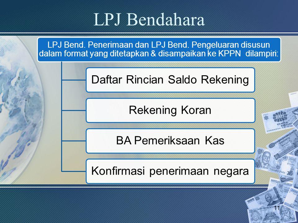 LPJ Bendahara LPJ Bend. Penerimaan dan LPJ Bend. Pengeluaran disusun dalam format yang ditetapkan & disampaikan ke KPPN dilampiri: Daftar Rincian Sald