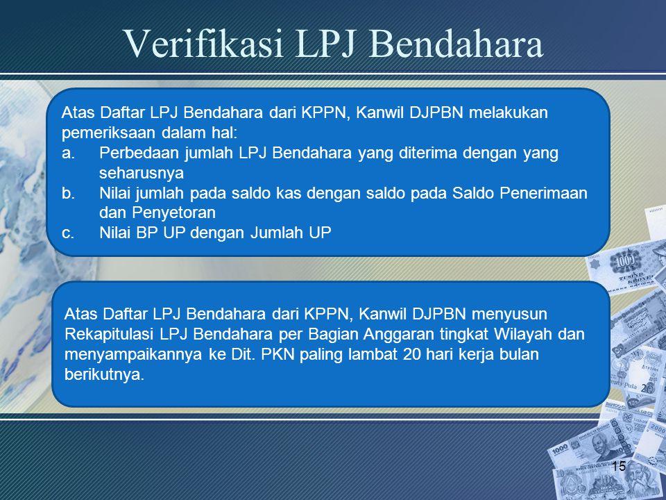 Verifikasi LPJ Bendahara 15 Atas Daftar LPJ Bendahara dari KPPN, Kanwil DJPBN melakukan pemeriksaan dalam hal: a.Perbedaan jumlah LPJ Bendahara yang d