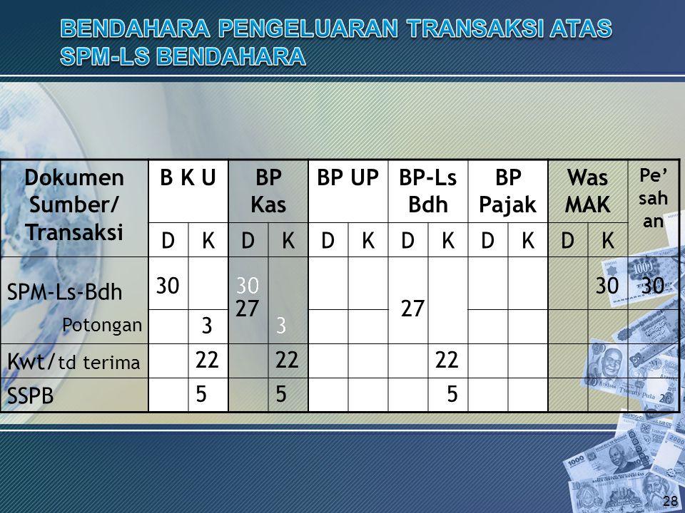 Dokumen Sumber/ Transaksi B K UBP Kas BP UPBP-Ls Bdh BP Pajak Was MAK Pe' sah an DKDKDKDKDKDK SPM-Ls-Bdh Potongan Kwt/ td terima SSPB 28 30 3 3 3 27 3