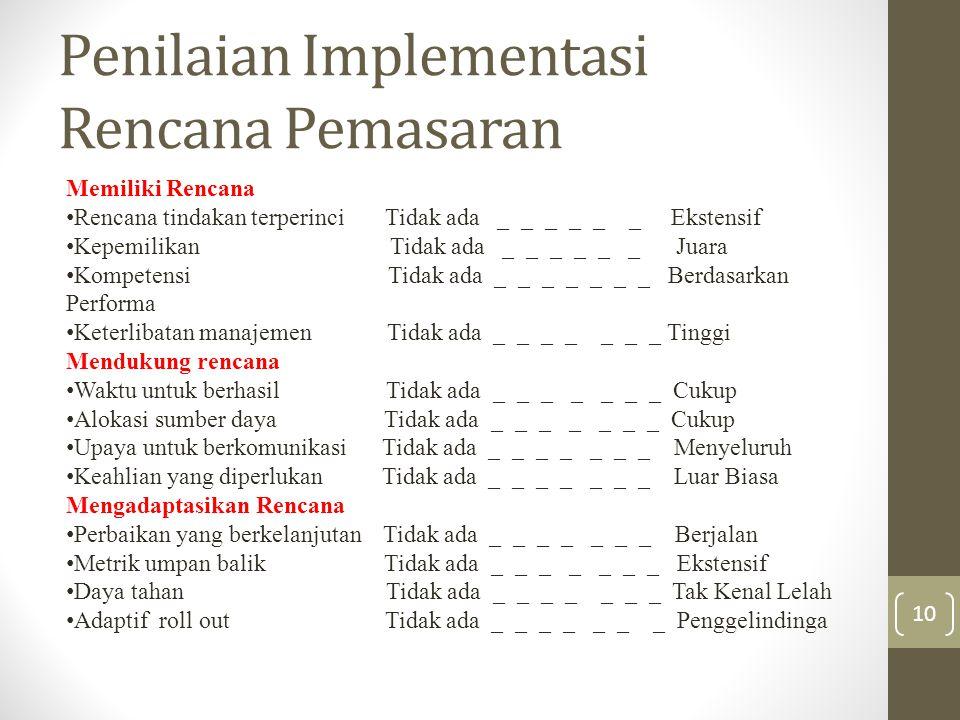 Penilaian Implementasi Rencana Pemasaran 10 Memiliki Rencana • Rencana tindakan terperinci Tidak ada _ _ _ _ _ _ Ekstensif • Kepemilikan Tidak ada _ _ _ _ _ _ Juara • Kompetensi Tidak ada _ _ _ _ _ _ _ Berdasarkan Performa • Keterlibatan manajemen Tidak ada _ _ _ _ _ _ _ Tinggi Mendukung rencana • Waktu untuk berhasil Tidak ada _ _ _ _ _ _ _ Cukup • Alokasi sumber daya Tidak ada _ _ _ _ _ _ _ Cukup • Upaya untuk berkomunikasi Tidak ada _ _ _ _ _ _ _ Menyeluruh • Keahlian yang diperlukan Tidak ada _ _ _ _ _ _ _ Luar Biasa Mengadaptasikan Rencana • Perbaikan yang berkelanjutan Tidak ada _ _ _ _ _ _ _ Berjalan • Metrik umpan balik Tidak ada _ _ _ _ _ _ _ Ekstensif • Daya tahan Tidak ada _ _ _ _ _ _ _ Tak Kenal Lelah • Adaptif roll out Tidak ada _ _ _ _ _ _ _ Penggelindinga