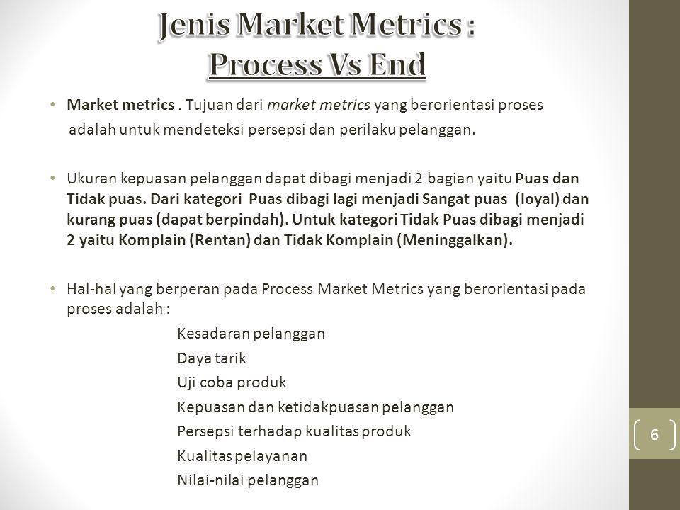 • Market metrics.