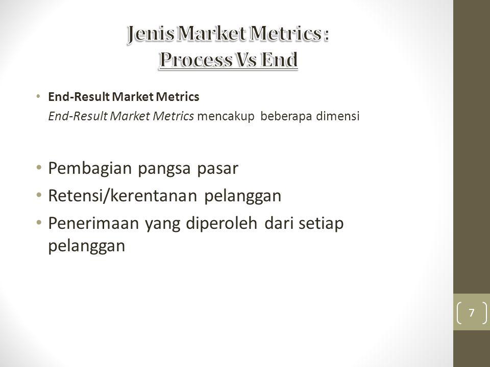 • End-Result Market Metrics End-Result Market Metrics mencakup beberapa dimensi • Pembagian pangsa pasar • Retensi/kerentanan pelanggan • Penerimaan yang diperoleh dari setiap pelanggan 7