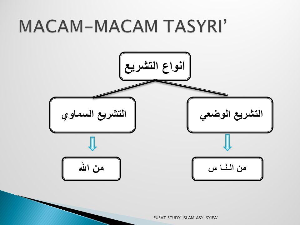 انواع التشريع التشريع السماويالتشريع الوضعي من الـنـا س من الله PUSAT STUDY ISLAM ASY-SYIFA'