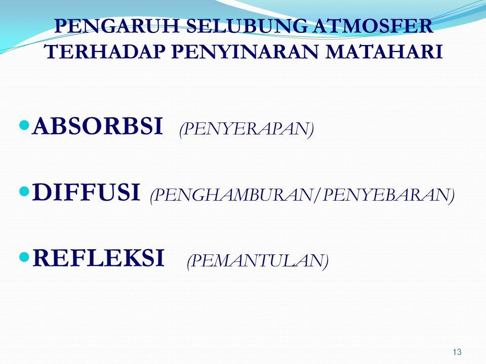 PENGARUH SELUBUNG ATMOSFER TERHADAP PENYINARAN MATAHARI  ABSORBSI (PENYERAPAN)  DIFFUSI (PENGHAMBURAN/PENYEBARAN)  REFLEKSI (PEMANTULAN) 13