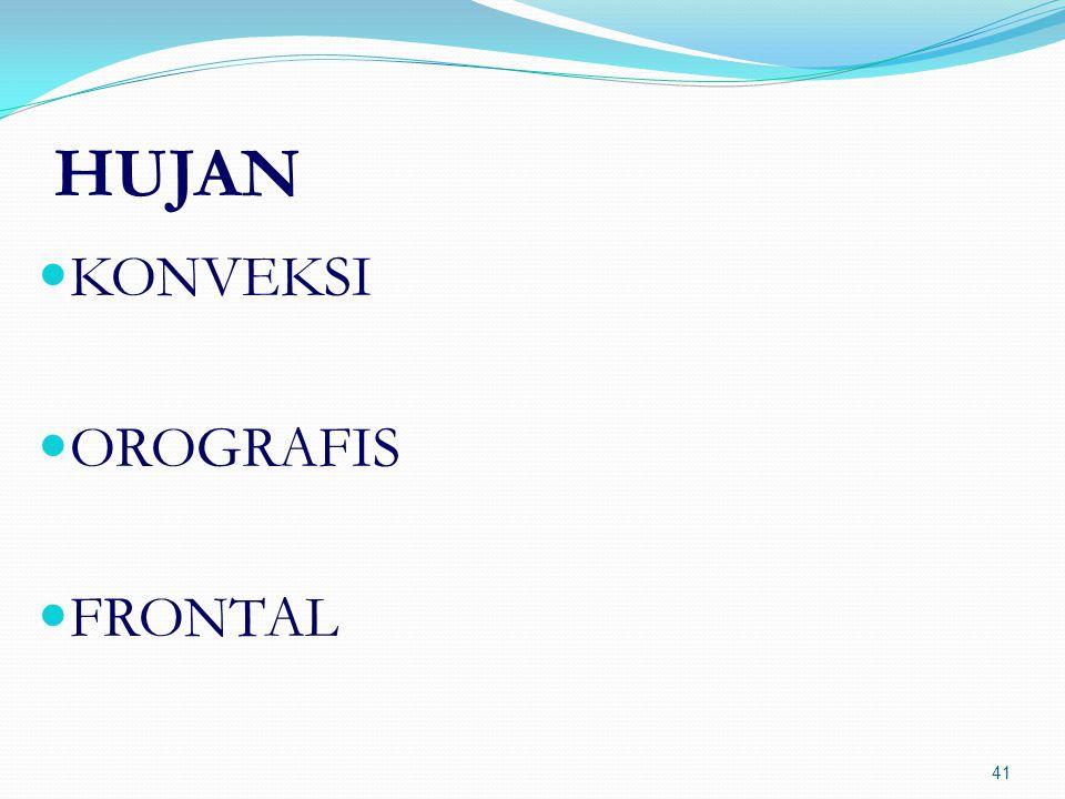HUJAN  KONVEKSI  OROGRAFIS  FRONTAL 41