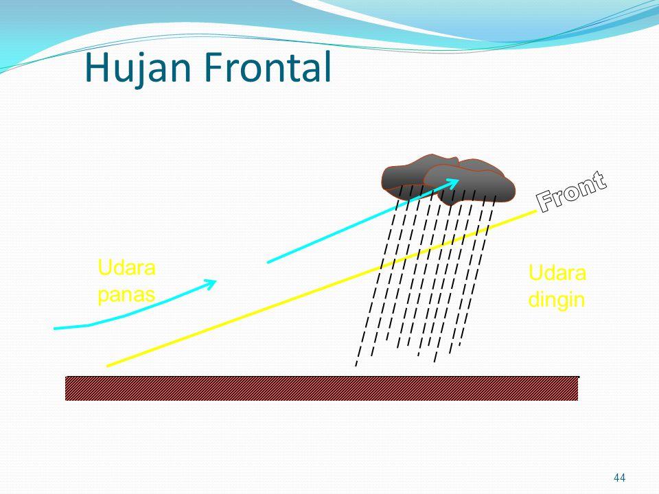 Hujan Frontal 44 Udara panas Udara dingin