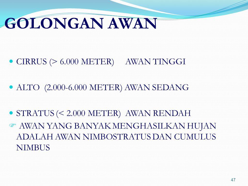 GOLONGAN AWAN  CIRRUS (> 6.000 METER) AWAN TINGGI  ALTO (2.000-6.000 METER) AWAN SEDANG  STRATUS (< 2.000 METER) AWAN RENDAH  AWAN YANG BANYAK MEN