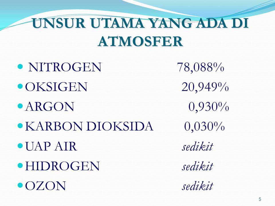 NITROGEN (N 2 )  Terdapat di udara dalam jumlah paling banyak, yaitu meliputi 78 bagian.