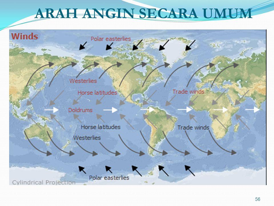 ARAH ANGIN SECARA UMUM 56