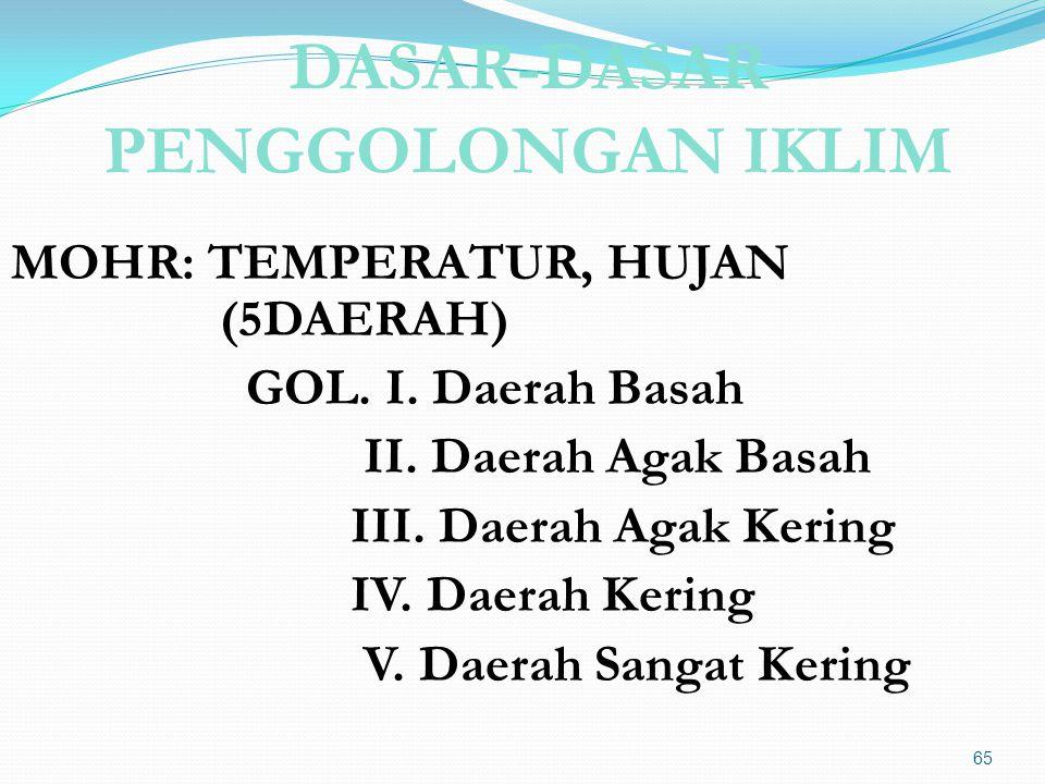 DASAR-DASAR PENGGOLONGAN IKLIM MOHR: TEMPERATUR, HUJAN (5DAERAH) GOL. I. Daerah Basah II. Daerah Agak Basah III. Daerah Agak Kering IV. Daerah Kering