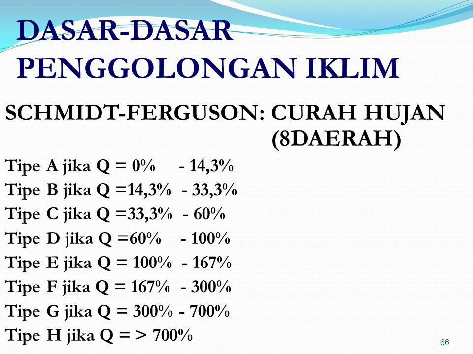 DASAR-DASAR PENGGOLONGAN IKLIM SCHMIDT-FERGUSON: CURAH HUJAN (8DAERAH) Tipe A jika Q = 0% - 14,3% Tipe B jika Q =14,3% - 33,3% Tipe C jika Q =33,3% - 60% Tipe D jika Q =60% - 100% Tipe E jika Q = 100% - 167% Tipe F jika Q = 167% - 300% Tipe G jika Q = 300% - 700% Tipe H jika Q = > 700% 66