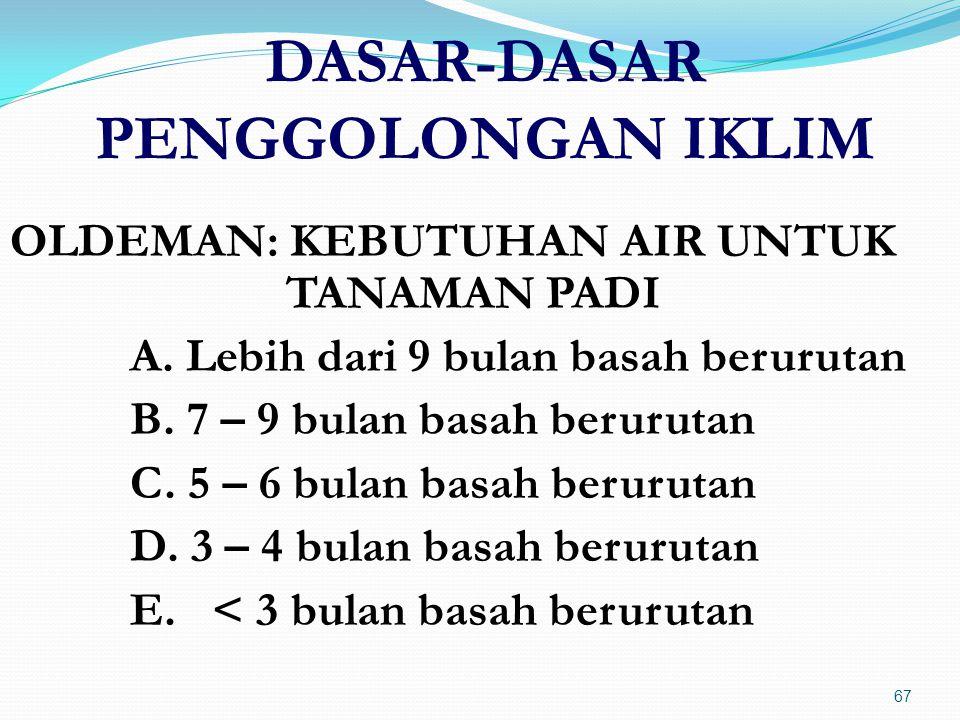 DASAR-DASAR PENGGOLONGAN IKLIM OLDEMAN: KEBUTUHAN AIR UNTUK TANAMAN PADI A. Lebih dari 9 bulan basah berurutan B. 7 – 9 bulan basah berurutan C. 5 – 6