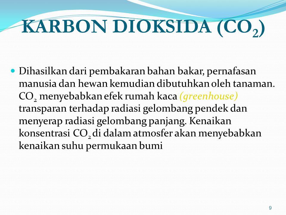 LUBANG LAPISAN OZON 70