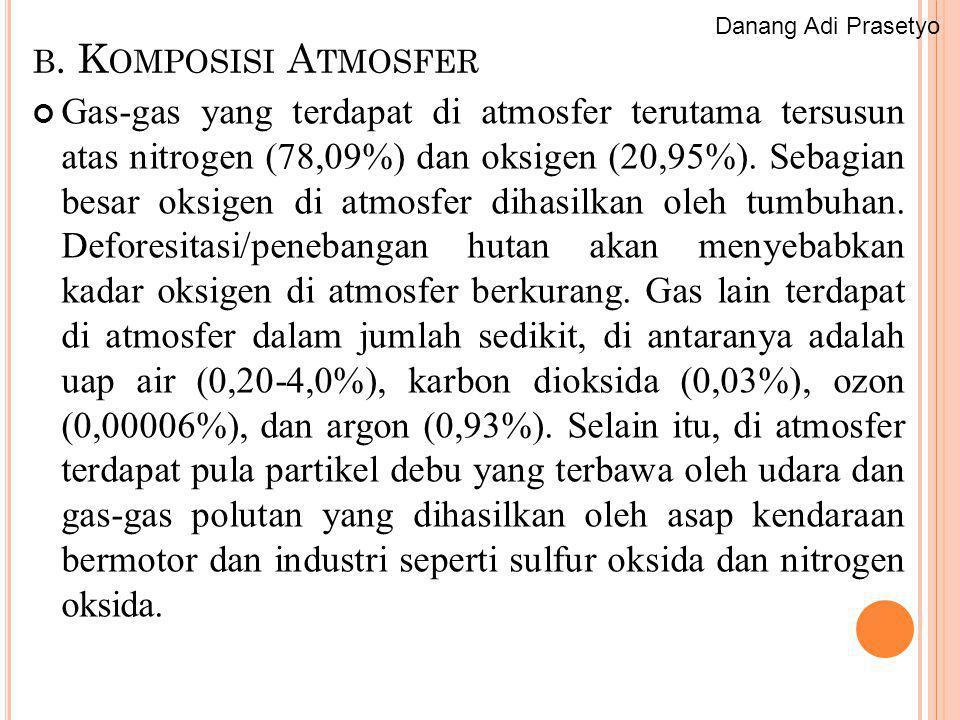 B. K OMPOSISI A TMOSFER Gas-gas yang terdapat di atmosfer terutama tersusun atas nitrogen (78,09%) dan oksigen (20,95%). Sebagian besar oksigen di atm