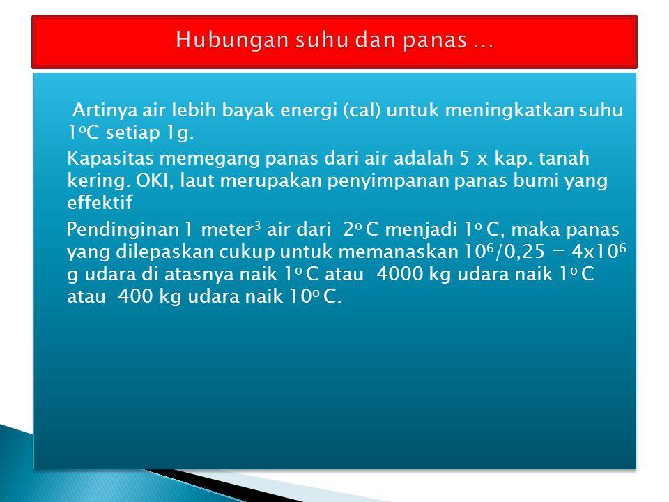Artinya air lebih bayak energi (cal) untuk meningkatkan suhu 1 o C setiap 1g. Kapasitas memegang panas dari air adalah 5 x kap. tanah kering. OKI, lau