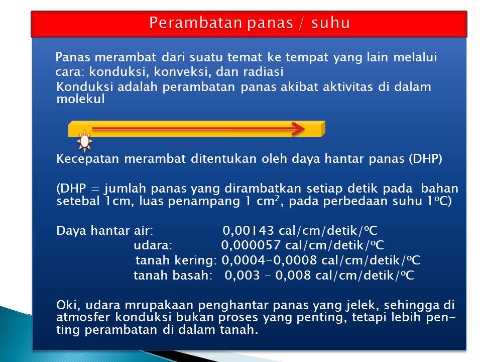Panas merambat dari suatu temat ke tempat yang lain melalui cara: konduksi, konveksi, dan radiasi Konduksi adalah perambatan panas akibat aktivitas di